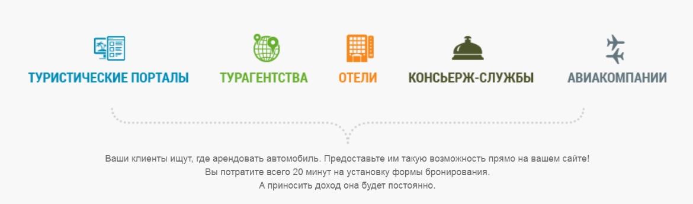 кому выгодно сотрудничество с партнерско программой myrentacar.me